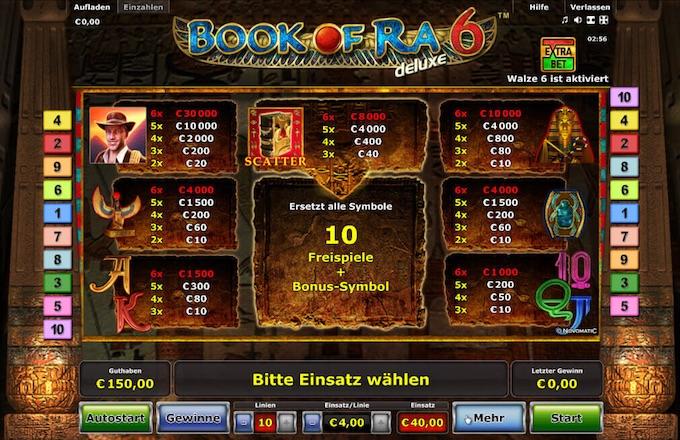 Gewinntabelle im Slot Book of Ra 6